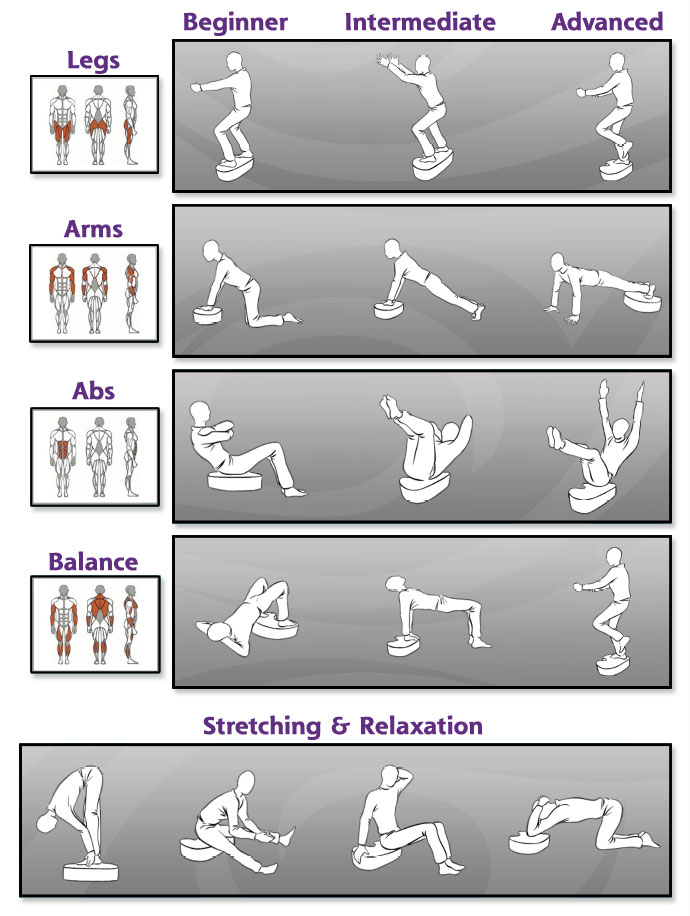 exercise-overview